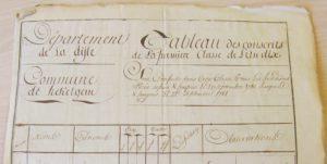 Conscriptenlijst uit het revolutionaire jaar 10 van de gemeente Hekelgem.